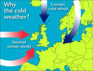 Reason for snow in UK-graphic